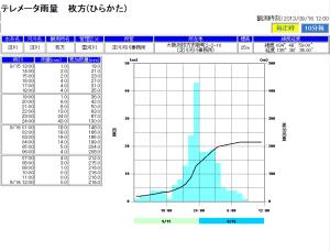 SnapCrab_NoName_2013-9-16_12-33-39_No-00