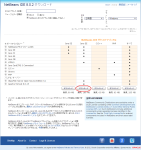 NetBeans download site