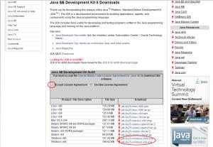 java SDK install site